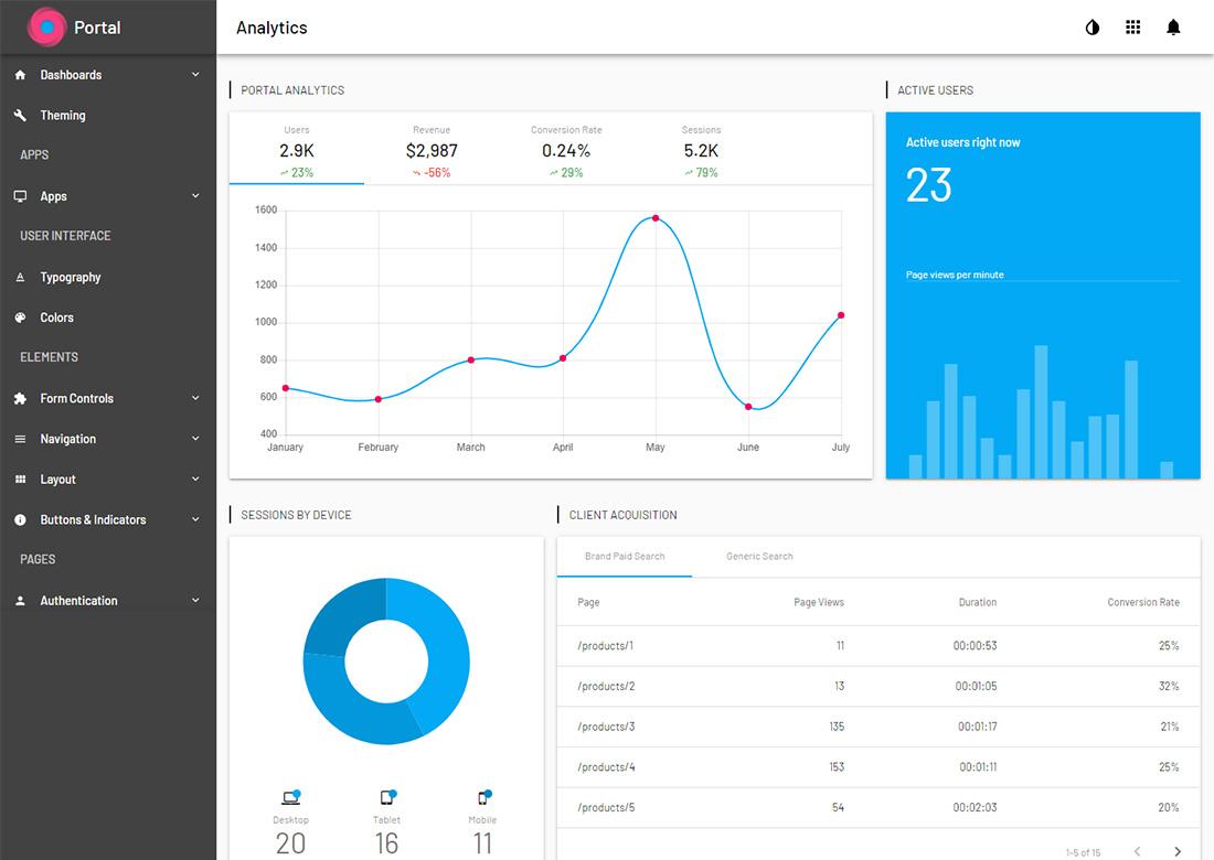 17 Best React Admin Dashboard Templates 2019 - Colorlib