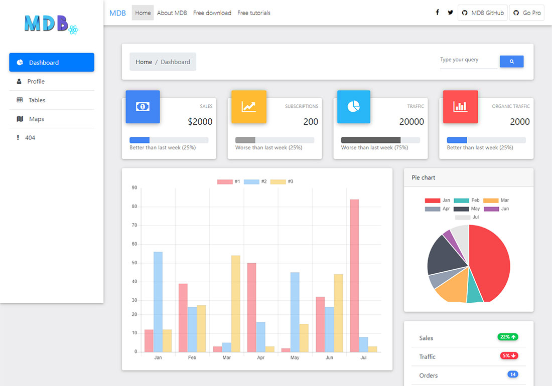 React Admin Dashboard Template