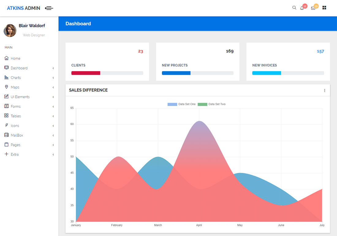 17 Best VueJS Admin Templates For Web Applications 2019