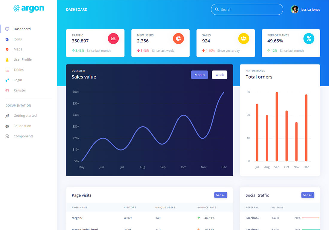 Argon Dashboard React