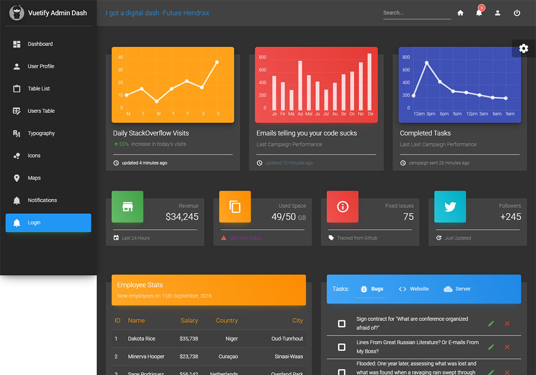 Vuetify Admin Dashboard