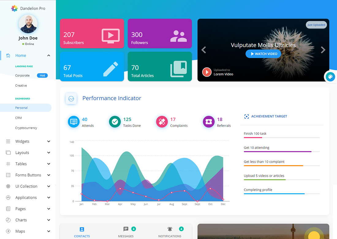 17 Best React Admin Dashboard Templates 2019 - Colorlib