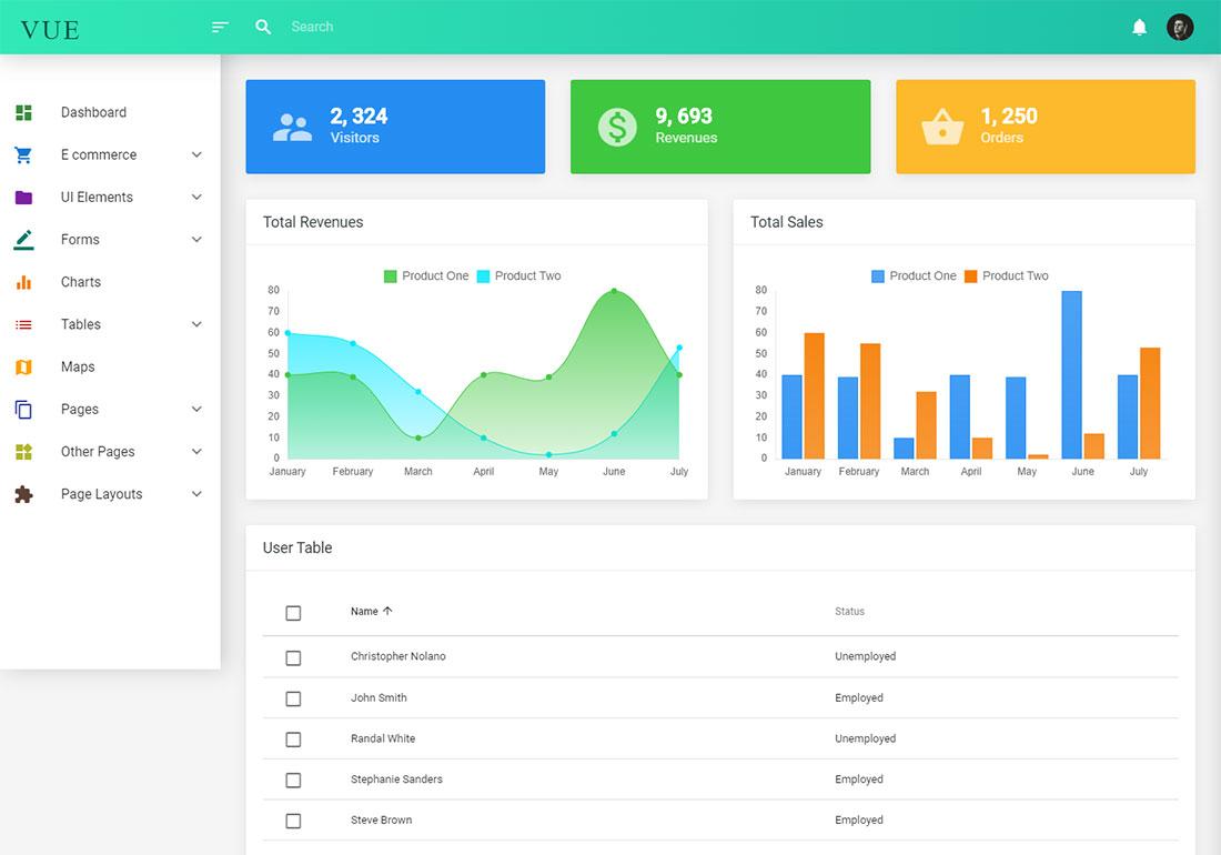 17 Best VueJS Admin Templates For Web Applications 2019