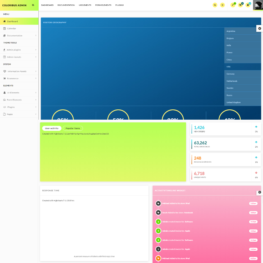 Coloribus Admin - Multifunctional Dashboard Clean Admin Template