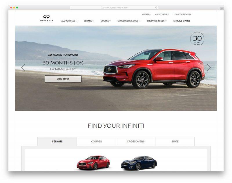 Car Dealer Website Designs