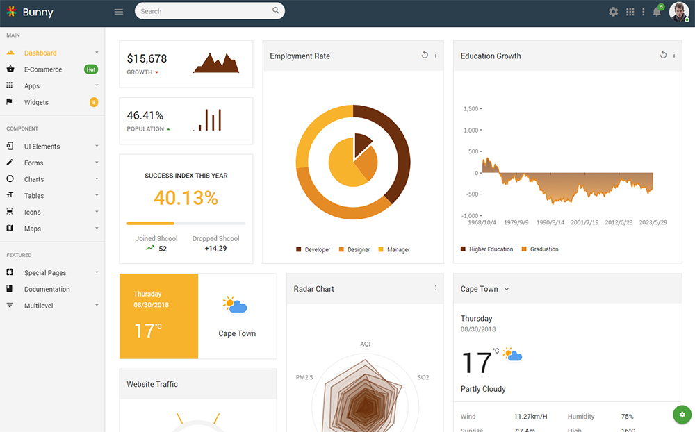 Bunny - The Ultimate Multipurpose Admin Template