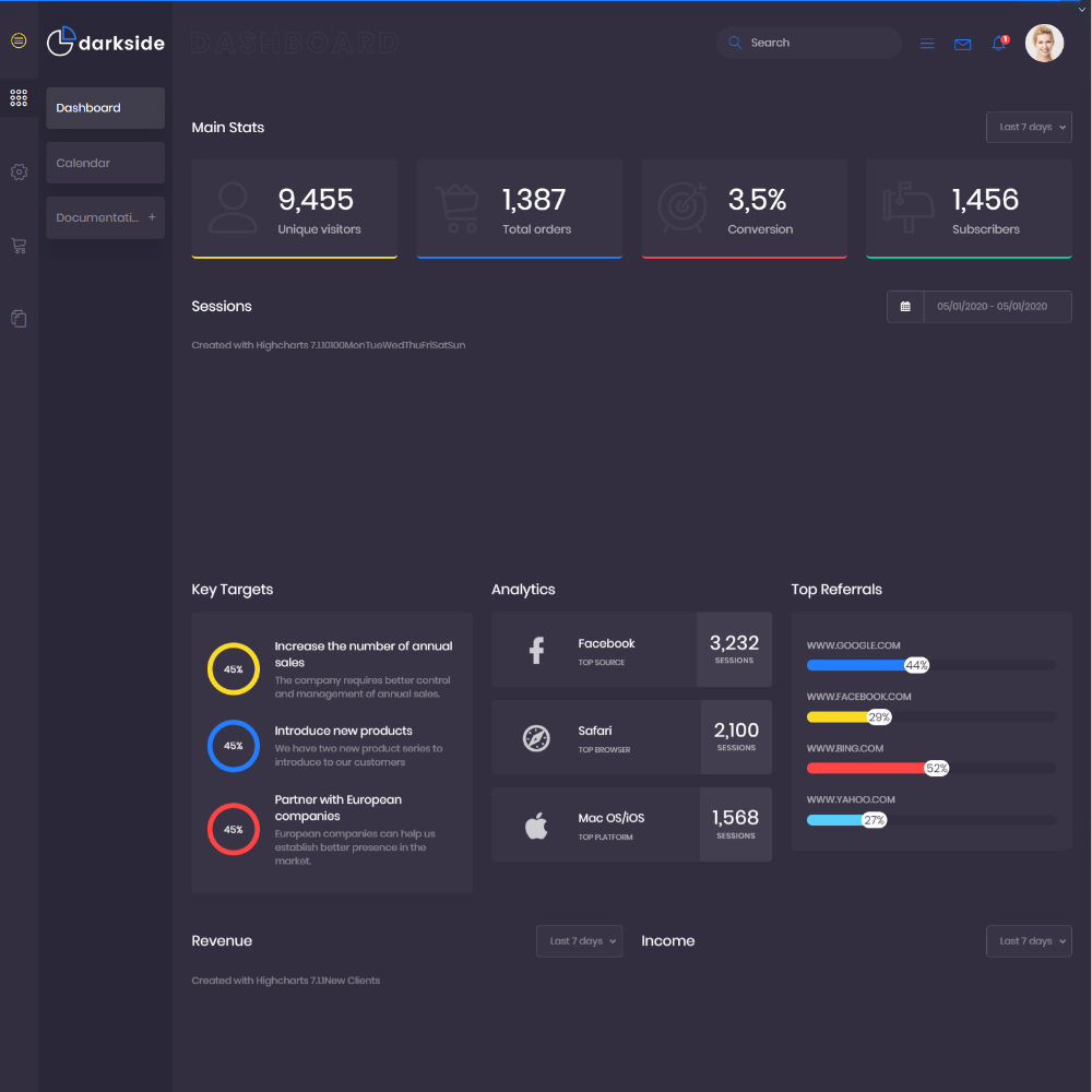 Darkside - Multipurpose Dashboard Stylish Admin Template