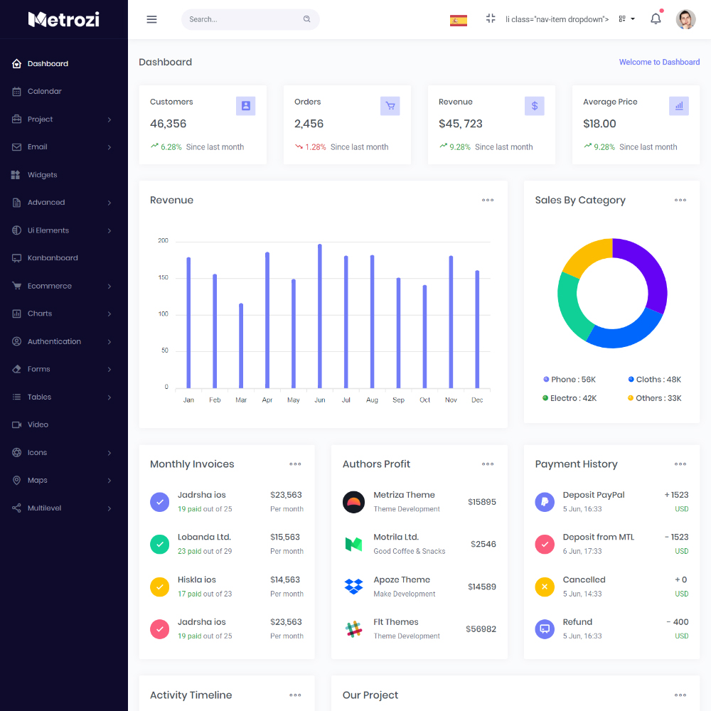 Metrozi - Responsive Bootstrap Admin Template