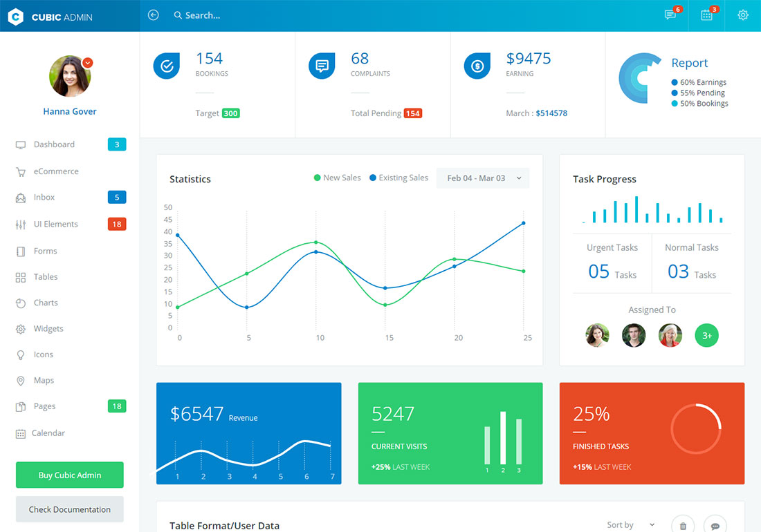 17 Best VueJS Admin Templates For Web Applications 2019 - Colorlib