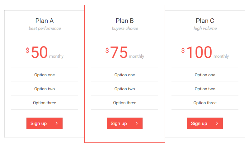 AMAX Pricing Table