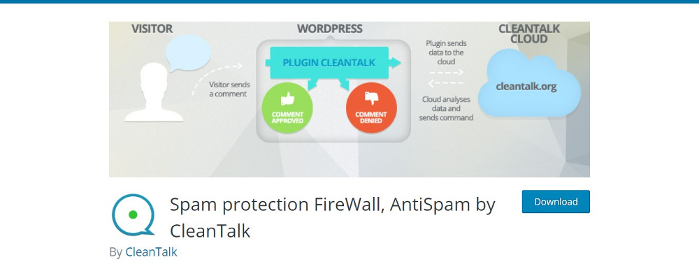 Anti Spam by Clean Talk