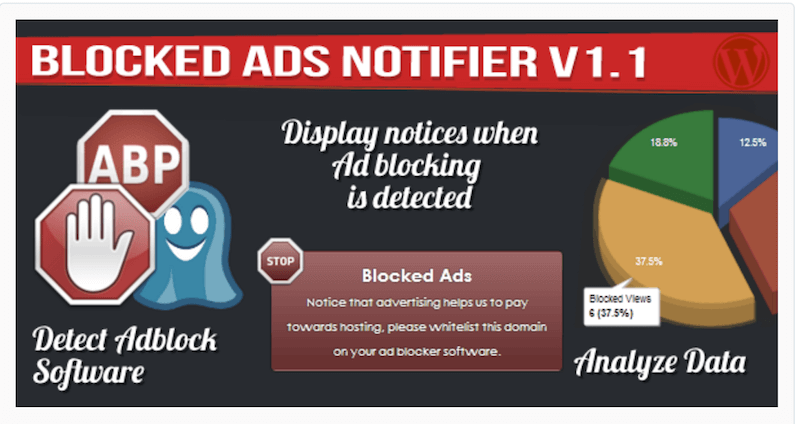 Blocked Ads Notifier