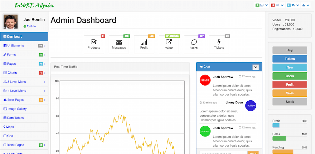 BCORE Admin Dashboard Template Dashboard