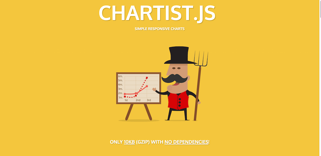 Chartist Simple responsive charts