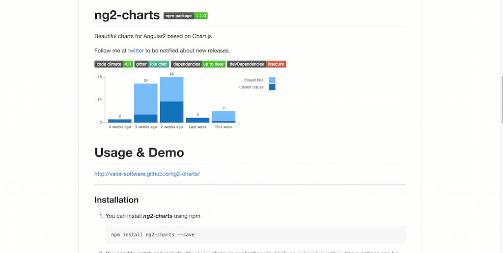 Charts for Angular2 based on Chart.js