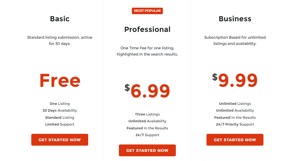 ClassyAds WordPress Theme Review Pricing Table