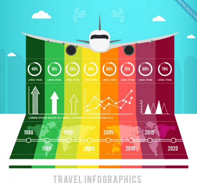 Colored Infographic with an Airplane