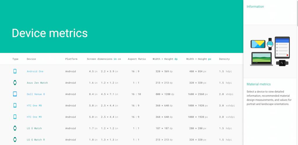Device Metrics Google Design