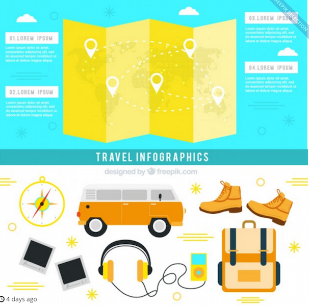 Essential Travel Accessories for Infographics