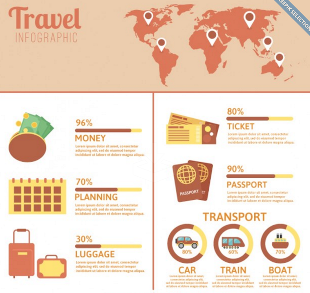 Essential Travel Elements Infographic