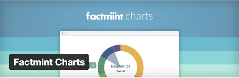 Factmint Charts