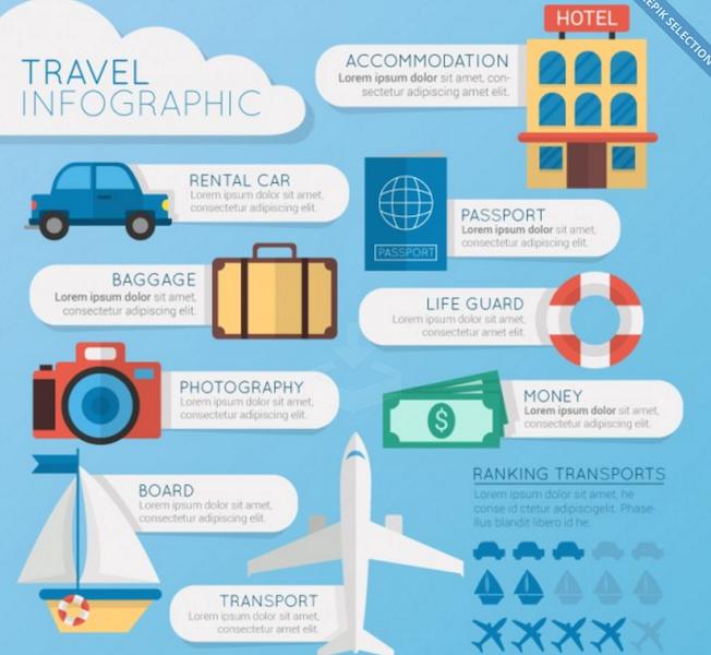 Flat Travel Infographic