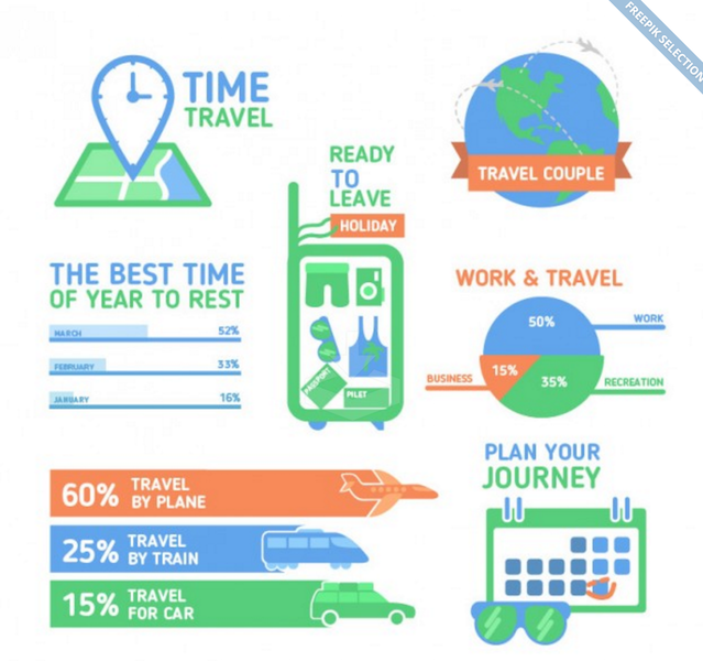 Flat Travel accessories and Infographic Elements