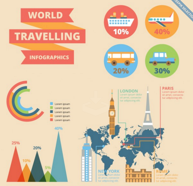 Flat World Travelling Infographic