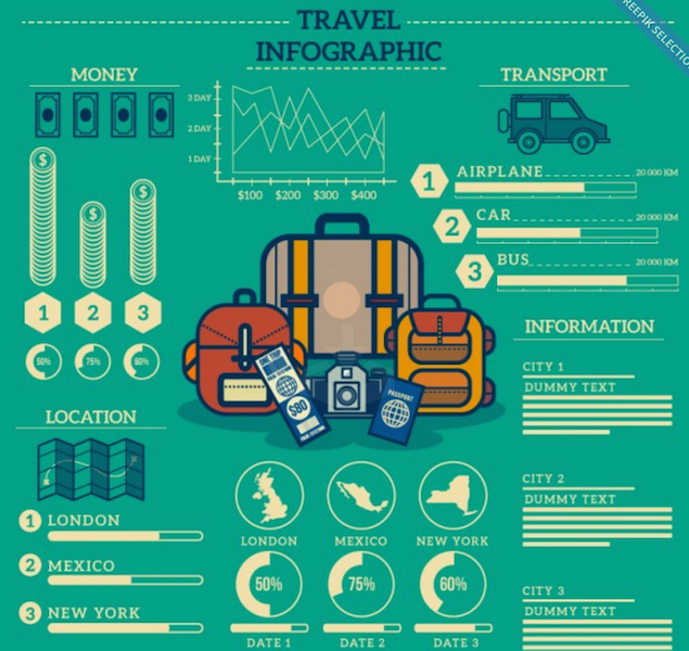 Hand Drawn Luggage Travel Infographic