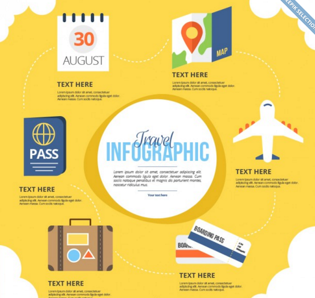 Hand Drawn Travel Infographic Elements