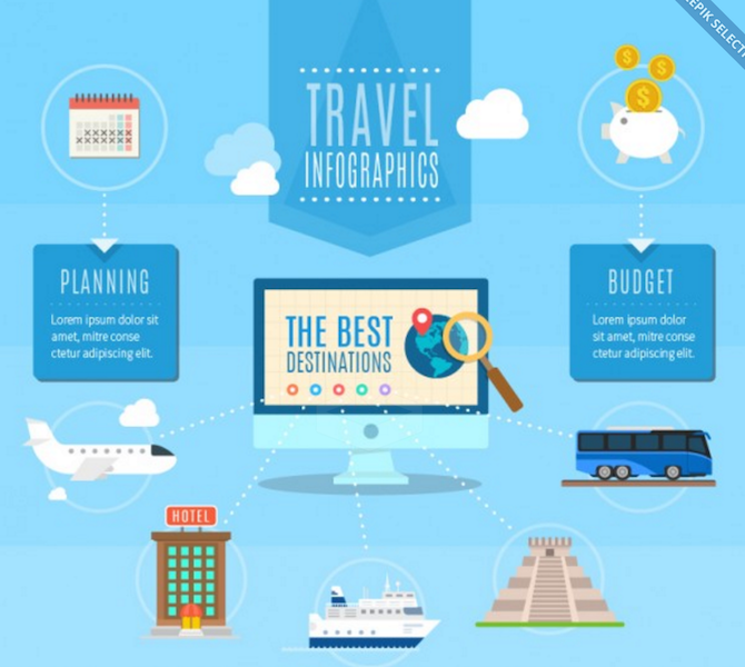 Hand Drawn Travel Infographic in Blue Color