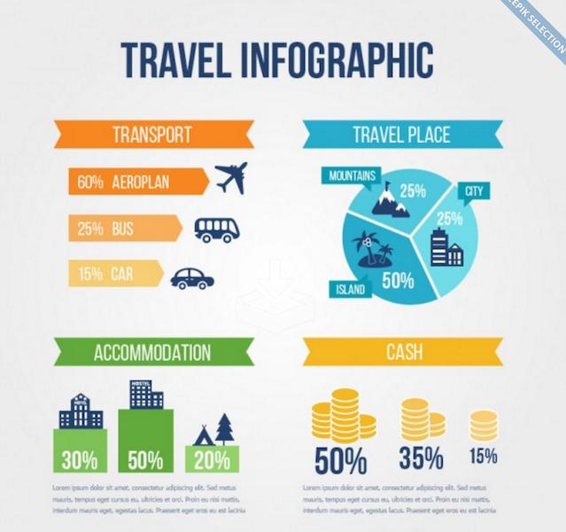 Hand Drawn Travel Organization Infographic