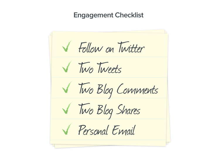 Engagement Checklist  For better Results