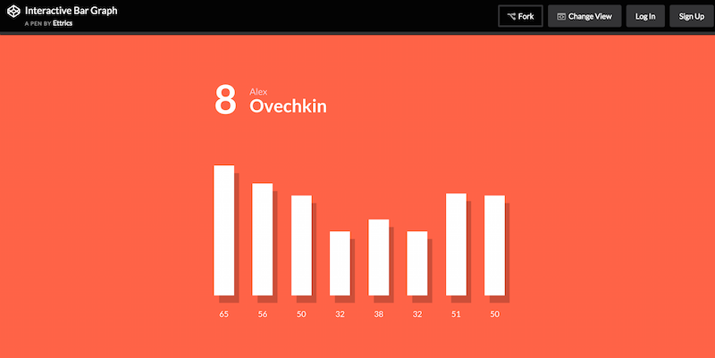 Interactive Bar Graph
