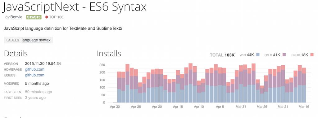 ES6 Syntax