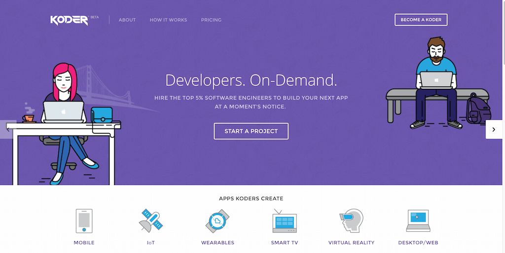 Koder Top Developers. On Demand.
