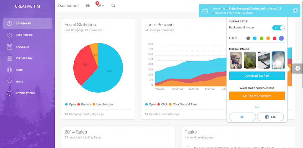 Light Bootstrap Dashboard by Creative Tim
