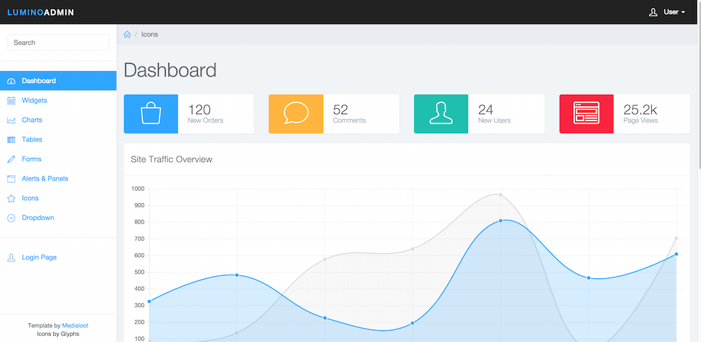 Lumino Dashboard