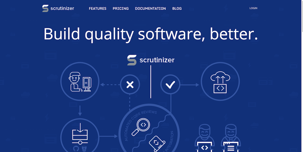 Measure and Improve Code Quality continuously with Scrutinizer