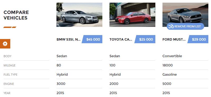 Motors Compare