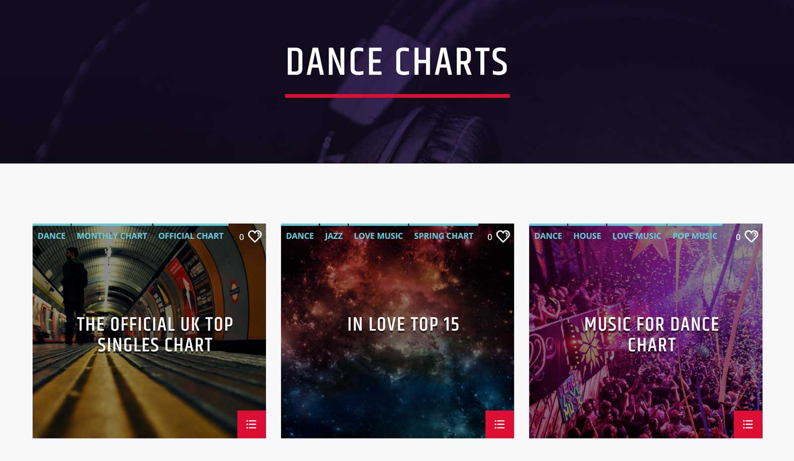 Onair2 Dance Charts