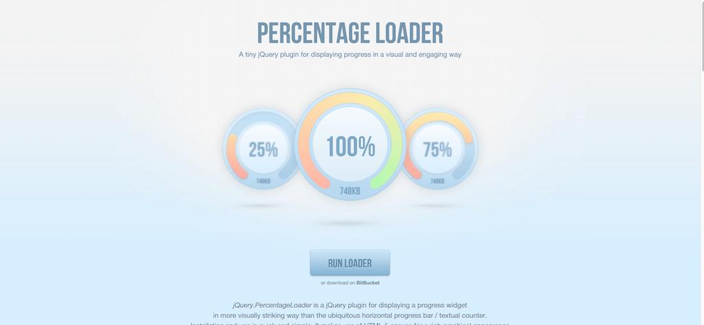 Percentage Loader