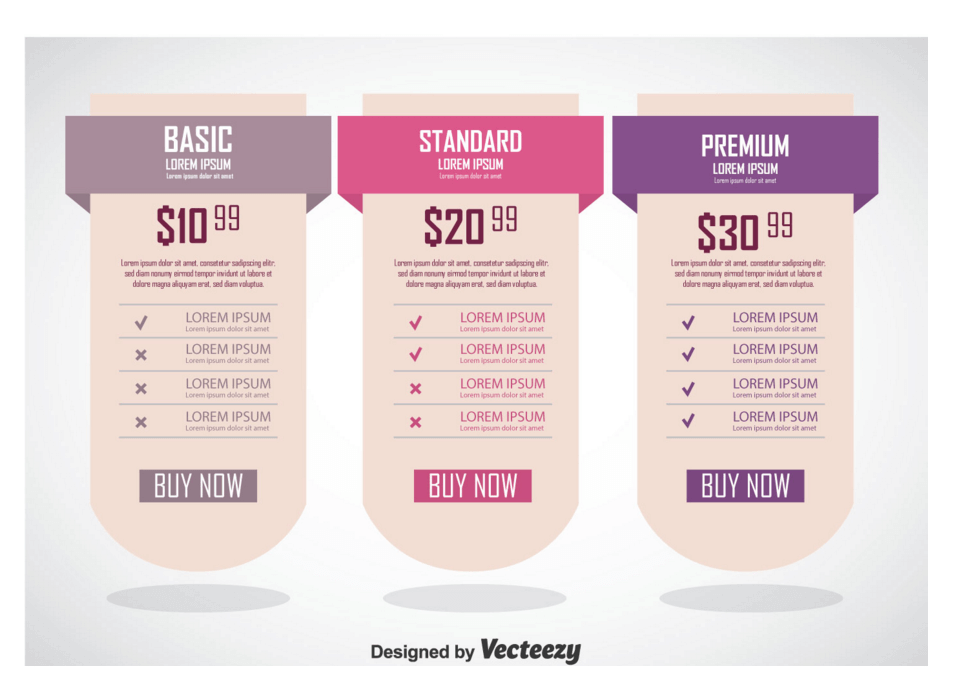 Pricing Tables as Banners