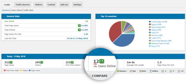 Check your active and real-time visitors using this visitor counter plugin!