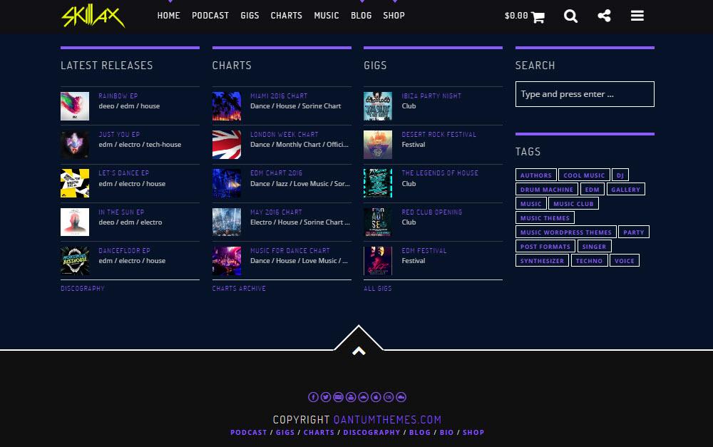 SONIK Demo 03 Charts