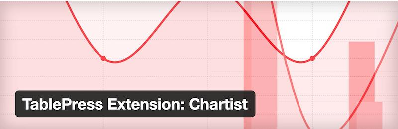 TablePress Extension- Chartist