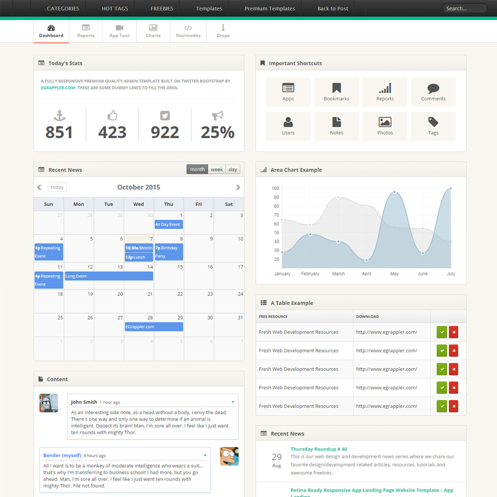 20 Free Bootstrap 3 Admin Dashboard Templates For Your Web App ...