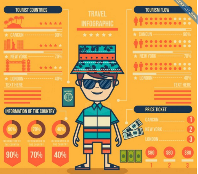 Travel Infographic with a Boy on Vacation
