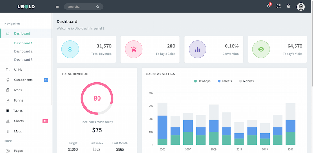 Top 22 Free Responsive HTML5 Admin & Dashboard Templates 2018 - Colorlib