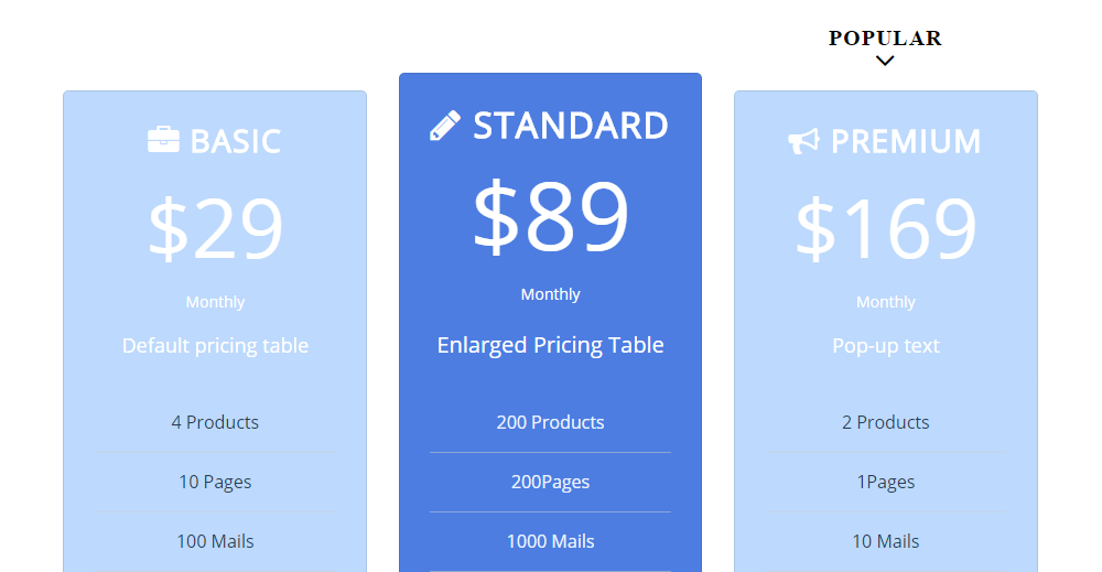 Ultra WordPress Theme Review Add-on Pricing
